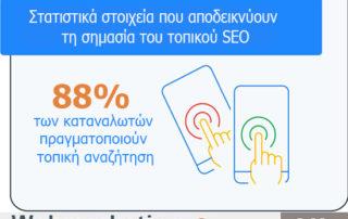 Τοπική αναζήτηση-88%-τοπικη-αναζητηση